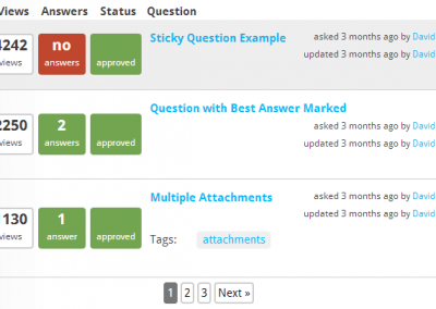 Dashboard showing questions posted by a user in CM Answers Q&A WordPress forum Plugin